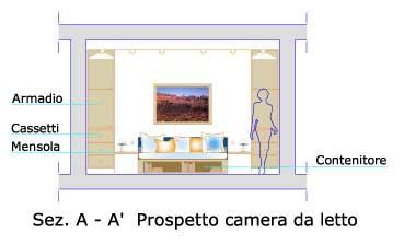 Appartamento moderno for Progettare camera da letto 3d