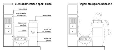Arredamento soggiorno pranzo angolo cottura - Progetto cucina angolare ...