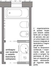 Consigli pratici per progettare il bagno - Bagno e antibagno ...