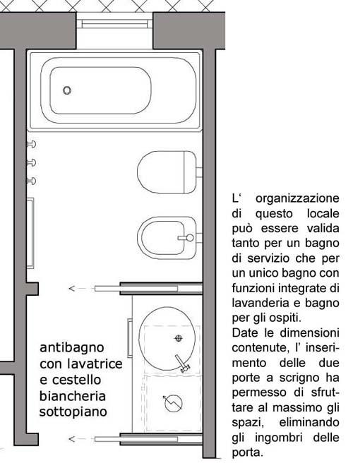 Bagno Con Antibagno Dimensioni ~ Idee Creative e Innovative Sulla ...