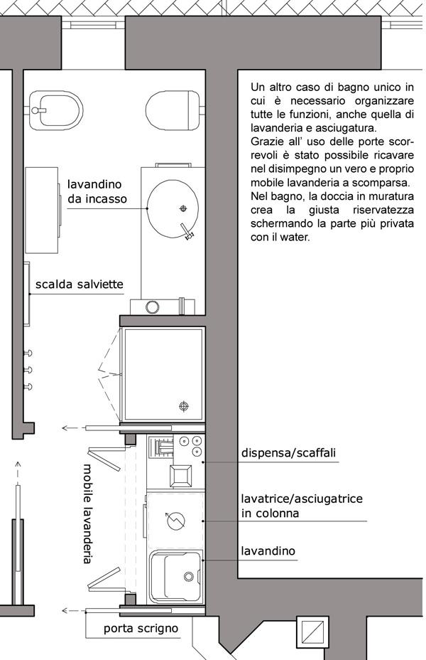 Il ruolo dei dettagli nel progetto del bagno