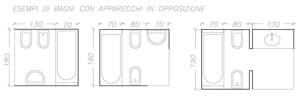 Consigli pratici per progettare il bagno - Dimensione minima bagno ...