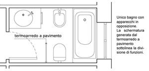 bagno principale ed unico