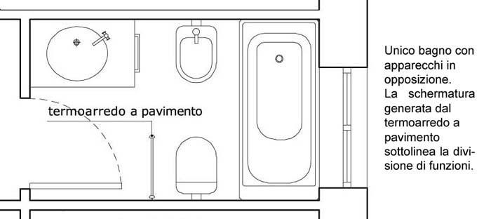 Consigli pratici per progettare il bagno - Dimensioni water piccolo ...