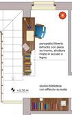 progetto parapetto libreria