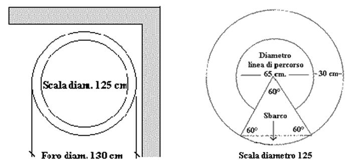 costruzione della scala - schema