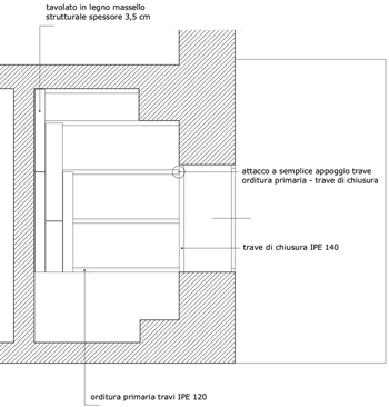post operam - struttura soppalco